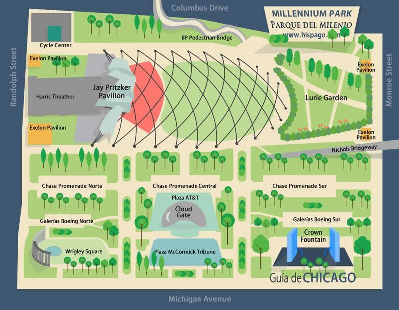 Millennium Park em Chicago: mapa